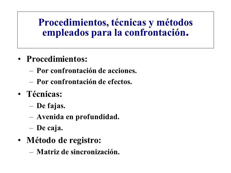 Procedimientos, técnicas y métodos empleados para la confrontación. Procedimientos: –Por confrontación de acciones. –Por confrontación de efectos. Téc