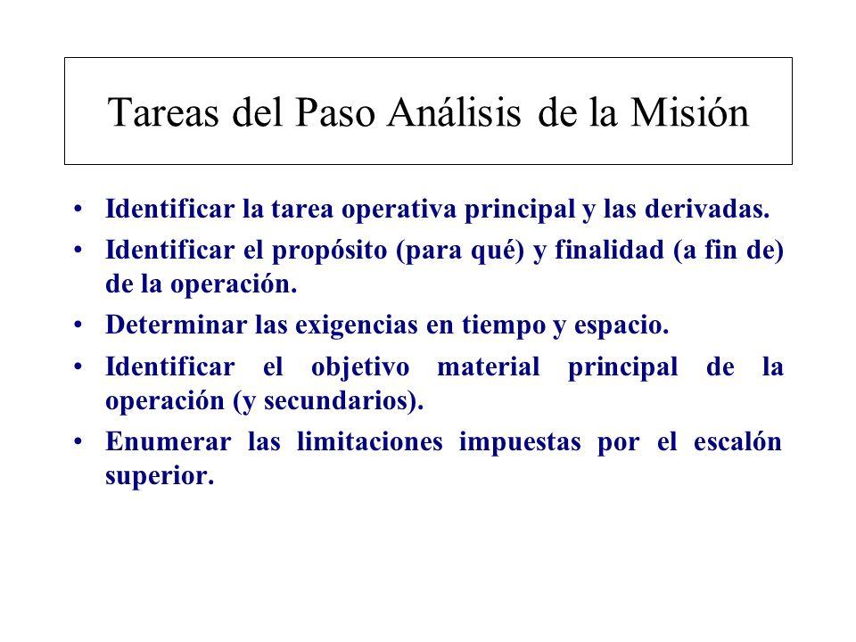 Tareas del Paso Análisis de la Misión Identificar la tarea operativa principal y las derivadas. Identificar el propósito (para qué) y finalidad (a fin
