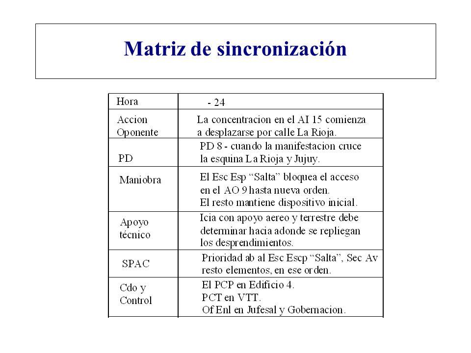 Matriz de sincronización