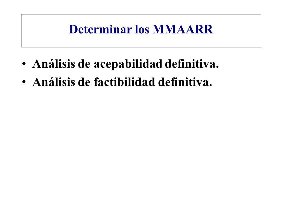 Determinar los MMAARR Análisis de acepabilidad definitiva. Análisis de factibilidad definitiva.