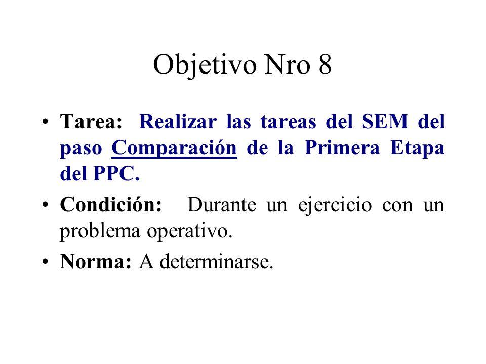 Objetivo Nro 8 Tarea: Realizar las tareas del SEM del paso Comparación de la Primera Etapa del PPC. Condición:Durante un ejercicio con un problema ope