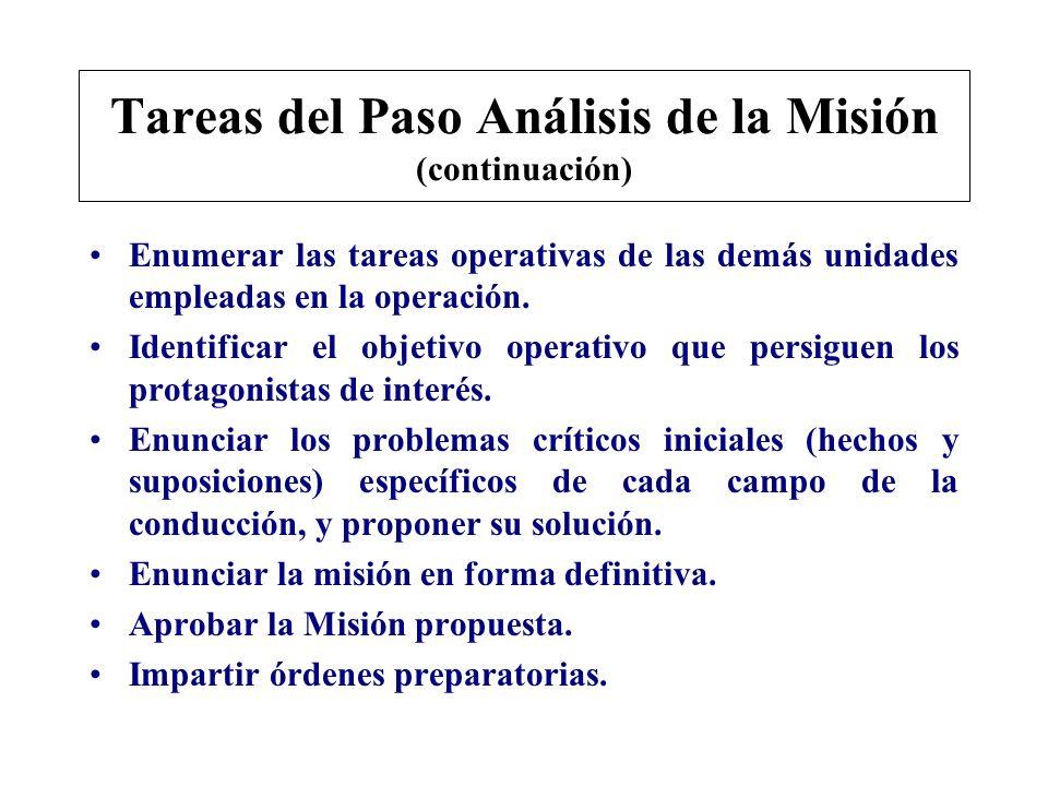 Tareas del Paso Análisis de la Misión (continuación) Enumerar las tareas operativas de las demás unidades empleadas en la operación. Identificar el ob