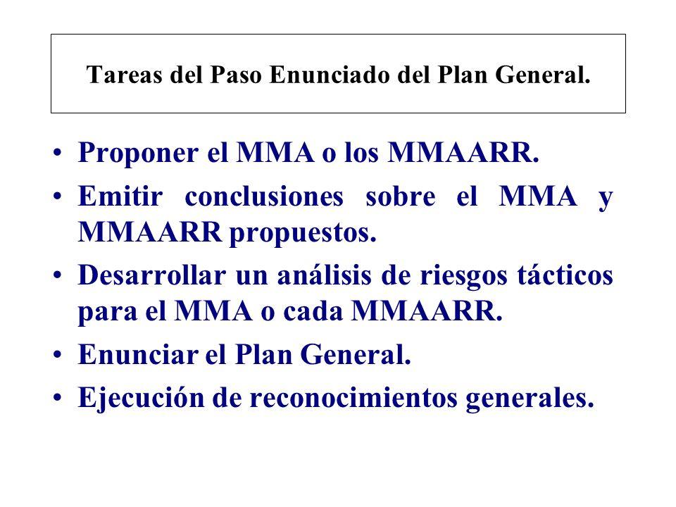 Tareas del Paso Enunciado del Plan General. Proponer el MMA o los MMAARR. Emitir conclusiones sobre el MMA y MMAARR propuestos. Desarrollar un análisi
