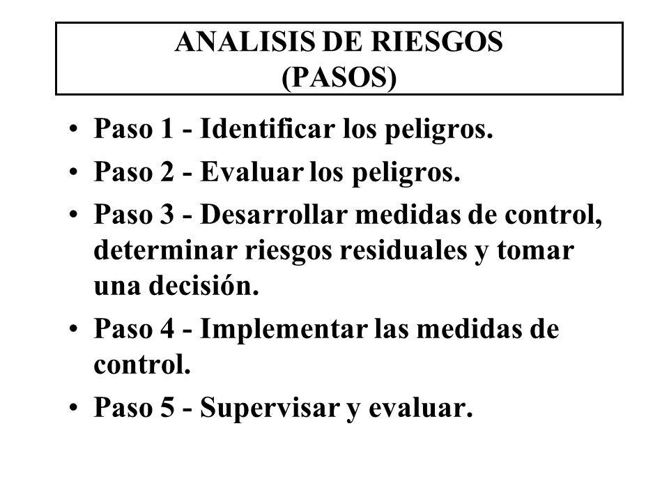 ANALISIS DE RIESGOS (PASOS) Paso 1 - Identificar los peligros. Paso 2 - Evaluar los peligros. Paso 3 - Desarrollar medidas de control, determinar ries