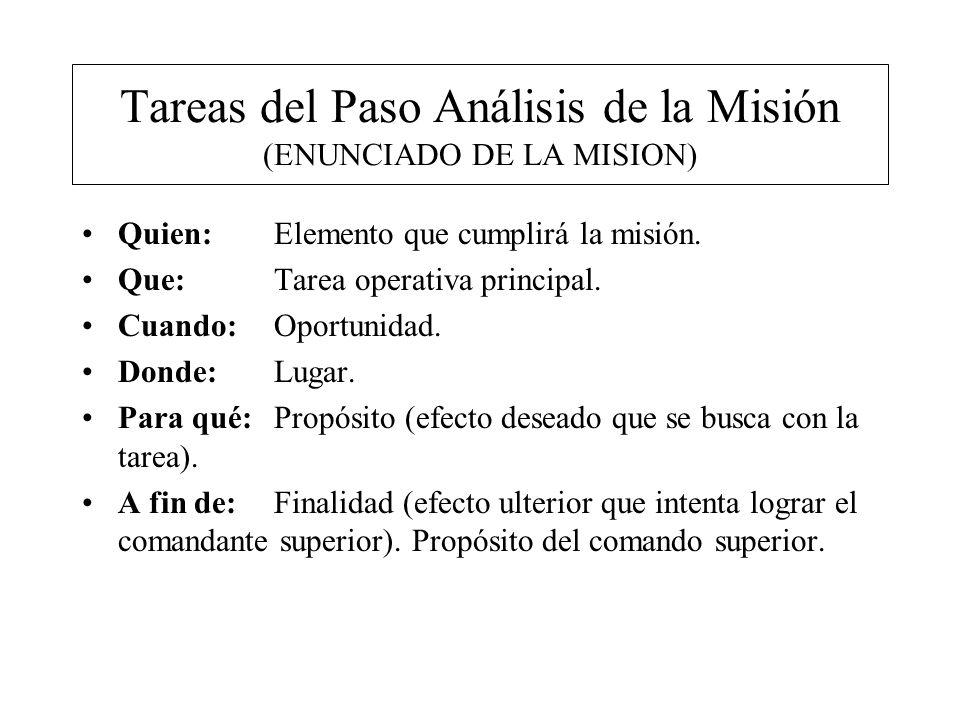 Tareas del Paso Análisis de la Misión (ENUNCIADO DE LA MISION) Quien:Elemento que cumplirá la misión. Que:Tarea operativa principal. Cuando: Oportunid