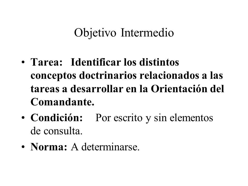 Objetivo Intermedio Tarea:Identificar los distintos conceptos doctrinarios relacionados a las tareas a desarrollar en la Orientación del Comandante. C