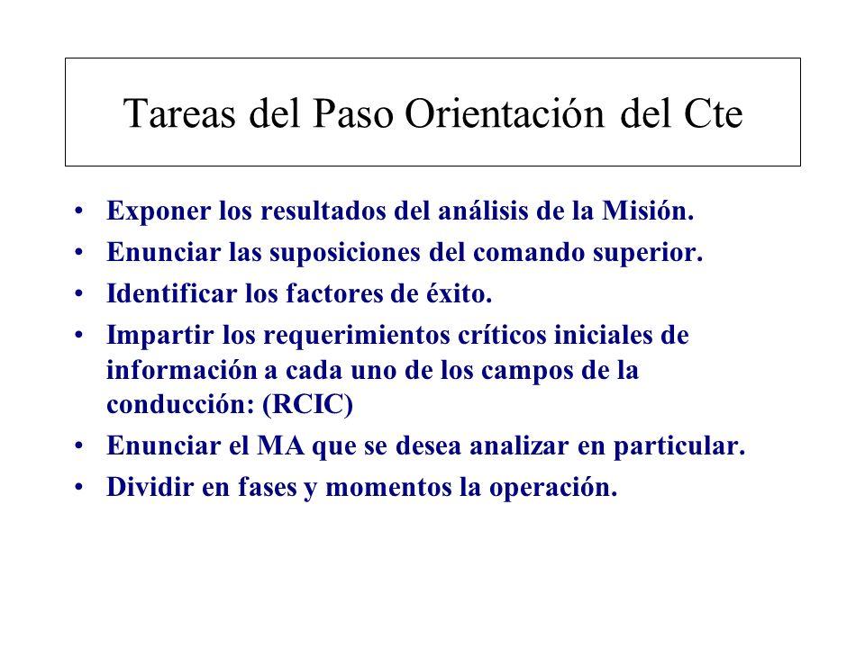 Tareas del Paso Orientación del Cte Exponer los resultados del análisis de la Misión. Enunciar las suposiciones del comando superior. Identificar los