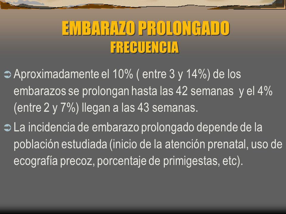 EMBARAZO PROLONGADO FRECUENCIA Aproximadamente el 10% ( entre 3 y 14%) de los embarazos se prolongan hasta las 42 semanas y el 4% (entre 2 y 7%) llega