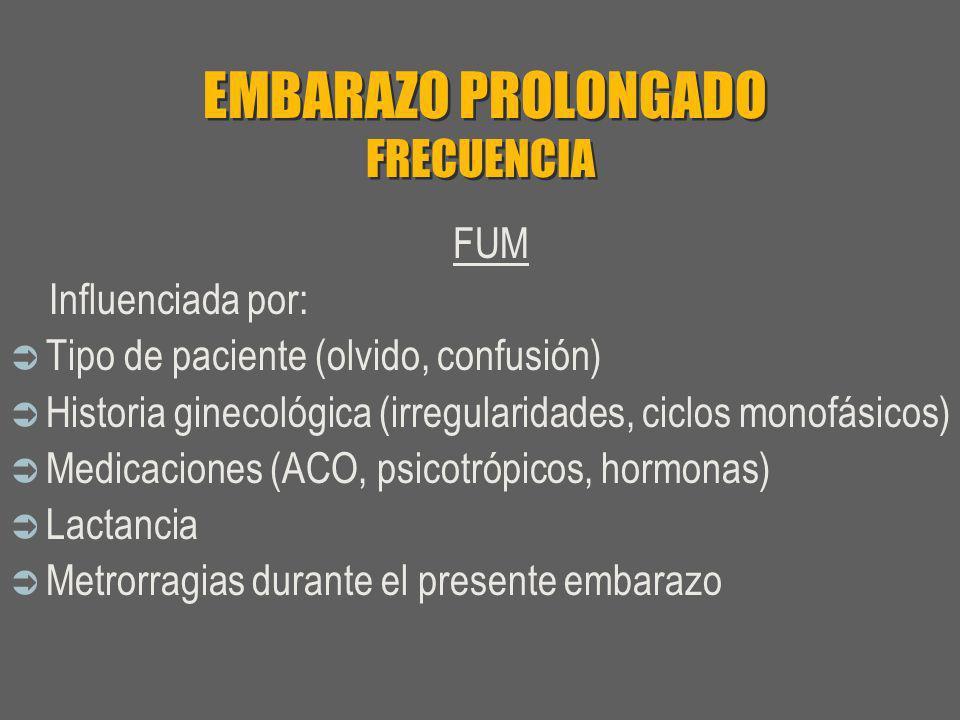 EMBARAZO PROLONGADO FRECUENCIA FUM Influenciada por: Tipo de paciente (olvido, confusión) Historia ginecológica (irregularidades, ciclos monofásicos)