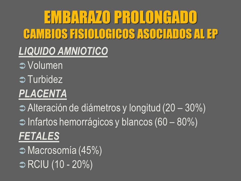 EMBARAZO PROLONGADO CAMBIOS FISIOLOGICOS ASOCIADOS AL EP LIQUIDO AMNIOTICO Volumen Turbidez PLACENTA Alteración de diámetros y longitud (20 – 30%) Inf