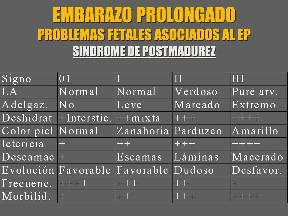 EMBARAZO PROLONGADO PROBLEMAS FETALES ASOCIADOS AL EP SINDROME DE POSTMADUREZ