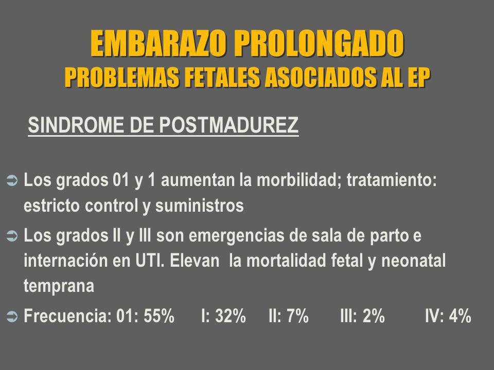 EMBARAZO PROLONGADO PROBLEMAS FETALES ASOCIADOS AL EP SINDROME DE POSTMADUREZ Los grados 01 y 1 aumentan la morbilidad; tratamiento: estricto control