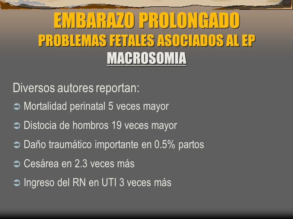 EMBARAZO PROLONGADO PROBLEMAS FETALES ASOCIADOS AL EP MACROSOMIA Diversos autores reportan: Mortalidad perinatal 5 veces mayor Distocia de hombros 19