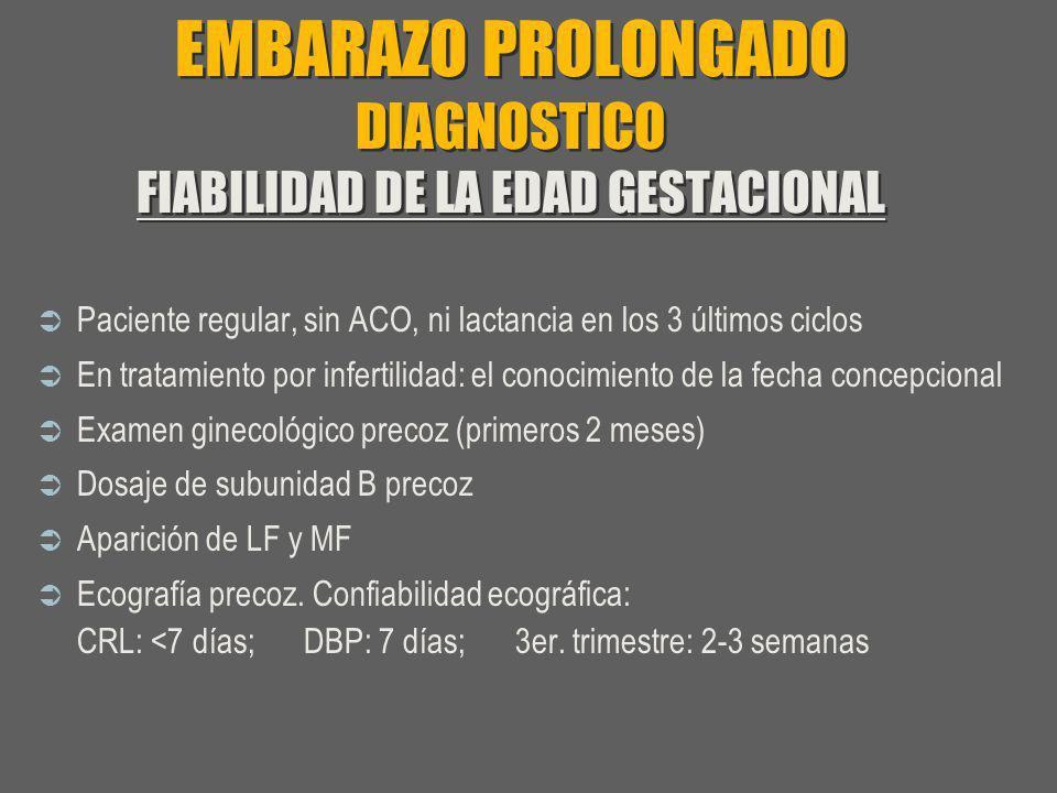 EMBARAZO PROLONGADO DIAGNOSTICO FIABILIDAD DE LA EDAD GESTACIONAL Paciente regular, sin ACO, ni lactancia en los 3 últimos ciclos En tratamiento por i