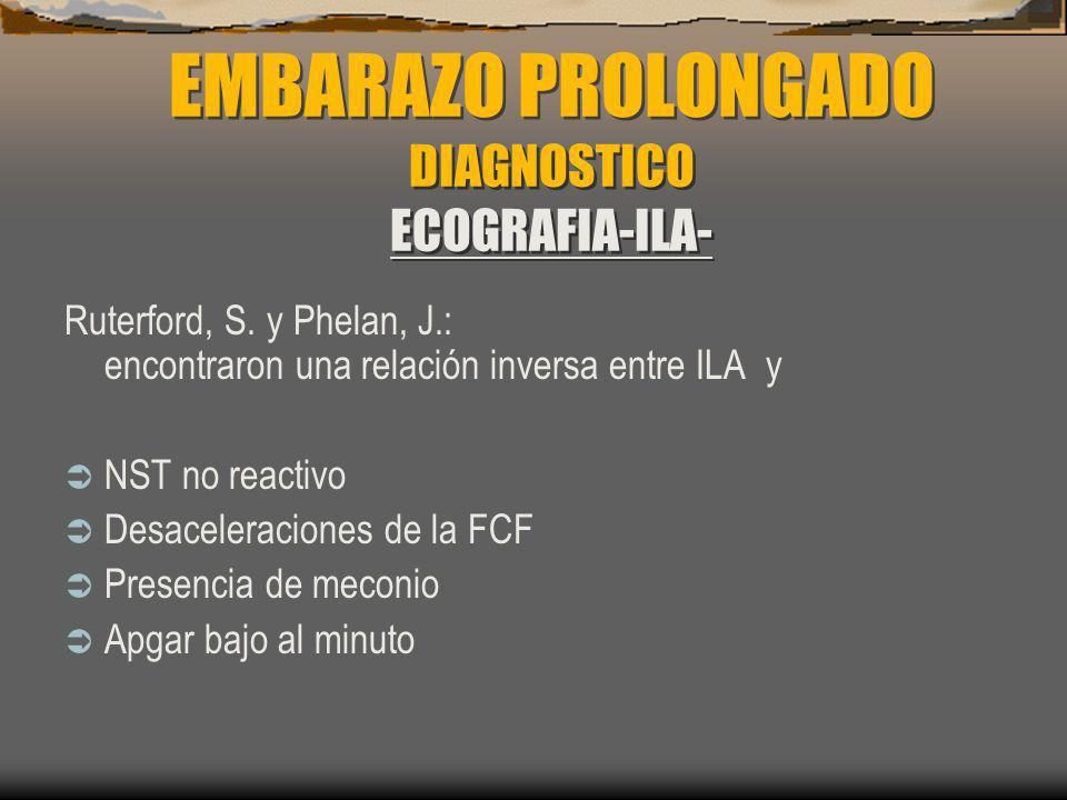 EMBARAZO PROLONGADO DIAGNOSTICO ECOGRAFIA-ILA- Ruterford, S. y Phelan, J.: encontraron una relación inversa entre ILA y NST no reactivo Desaceleracion