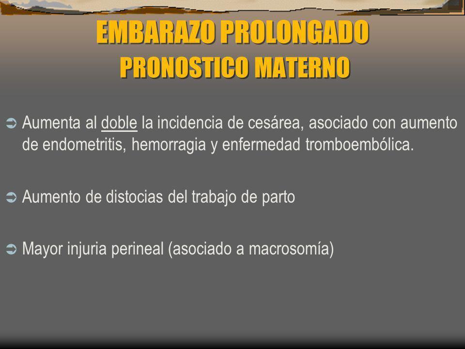 EMBARAZO PROLONGADO PRONOSTICO MATERNO Aumenta al doble la incidencia de cesárea, asociado con aumento de endometritis, hemorragia y enfermedad trombo