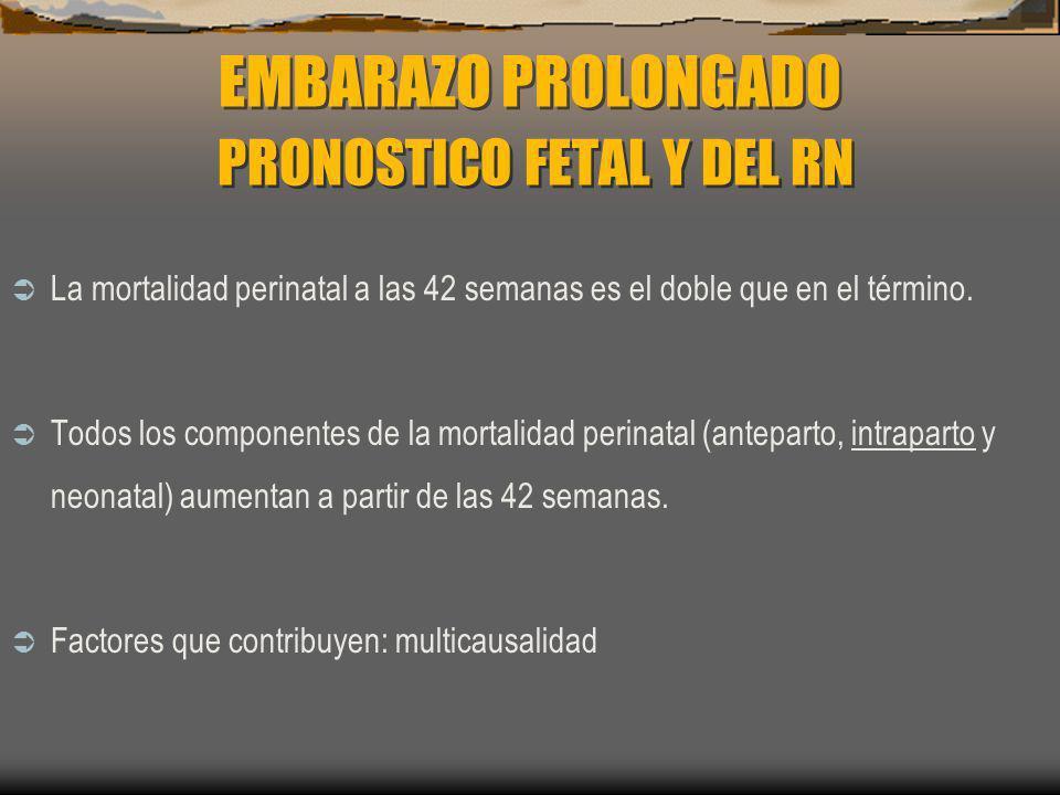 EMBARAZO PROLONGADO PRONOSTICO FETAL Y DEL RN La mortalidad perinatal a las 42 semanas es el doble que en el término. Todos los componentes de la mort