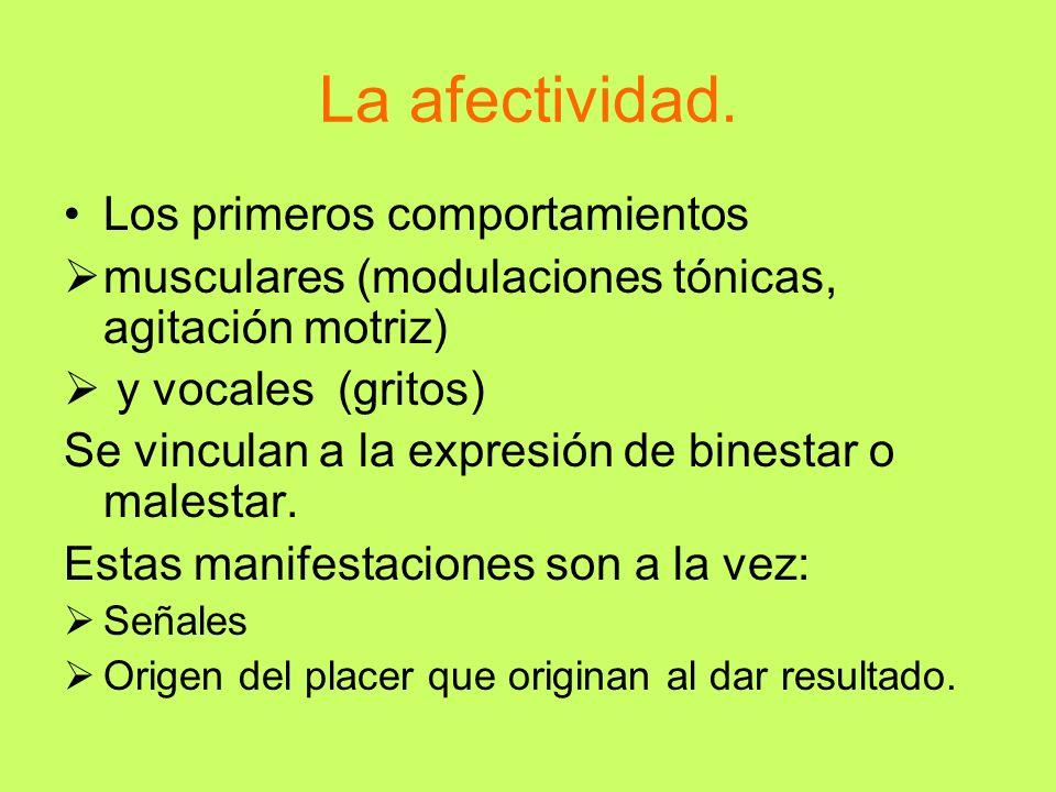 La afectividad. Los primeros comportamientos musculares (modulaciones tónicas, agitación motriz) y vocales (gritos) Se vinculan a la expresión de bine