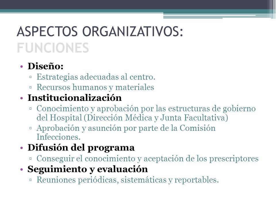 Diseño: Estrategias adecuadas al centro. Recursos humanos y materiales Institucionalización Conocimiento y aprobación por las estructuras de gobierno