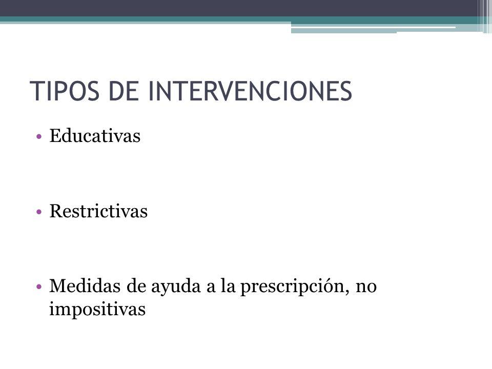 TIPOS DE INTERVENCIONES Educativas Restrictivas Medidas de ayuda a la prescripción, no impositivas