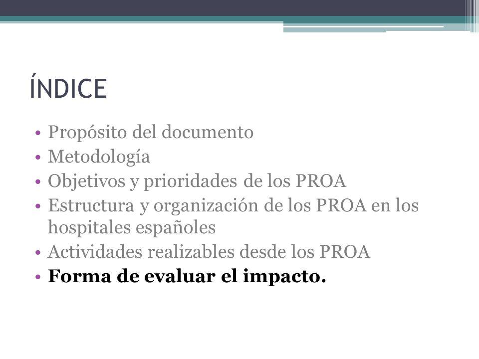 ÍNDICE Propósito del documento Metodología Objetivos y prioridades de los PROA Estructura y organización de los PROA en los hospitales españoles Activ