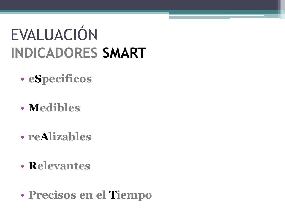 EVALUACIÓN INDICADORES SMART eSpecificos Medibles reAlizables Relevantes Precisos en el Tiempo