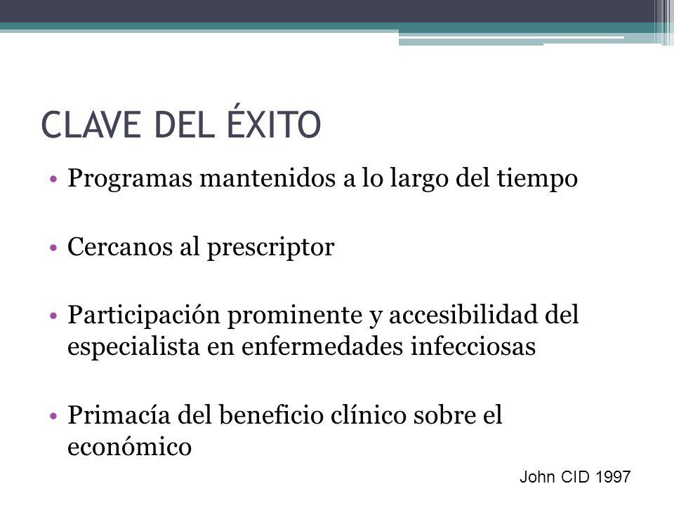 CLAVE DEL ÉXITO Programas mantenidos a lo largo del tiempo Cercanos al prescriptor Participación prominente y accesibilidad del especialista en enferm
