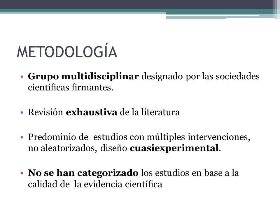 METODOLOGÍA Grupo multidisciplinar designado por las sociedades científicas firmantes. Revisión exhaustiva de la literatura Predominio de estudios con
