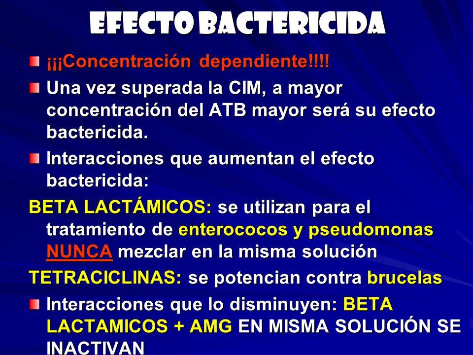 Efecto bactericida ¡¡¡Concentración dependiente!!!! Una vez superada la CIM, a mayor concentración del ATB mayor será su efecto bactericida. Interacci
