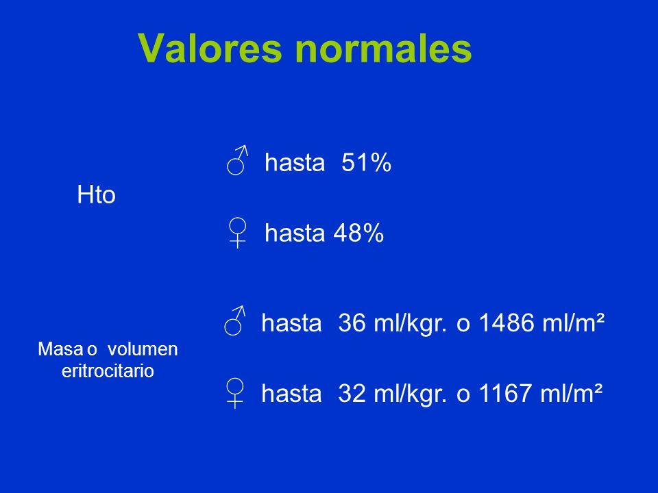 hasta 36 ml/kgr. o 1486 ml/m² hasta 32 ml/kgr. o 1167 ml/m² Valores normales hasta 51% Hto hasta 48% Masa o volumen eritrocitario