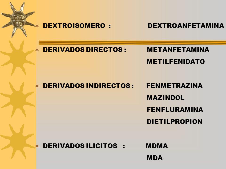 DEXTROISOMERO : DEXTROANFETAMINA DERIVADOS DIRECTOS : METANFETAMINA METILFENIDATO DERIVADOS INDIRECTOS : FENMETRAZINA MAZINDOL FENFLURAMINA DIETILPROP