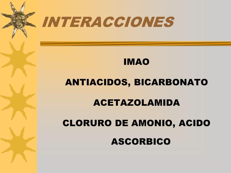 INTERACCIONES IMAO ANTIACIDOS, BICARBONATO ACETAZOLAMIDA CLORURO DE AMONIO, ACIDO ASCORBICO