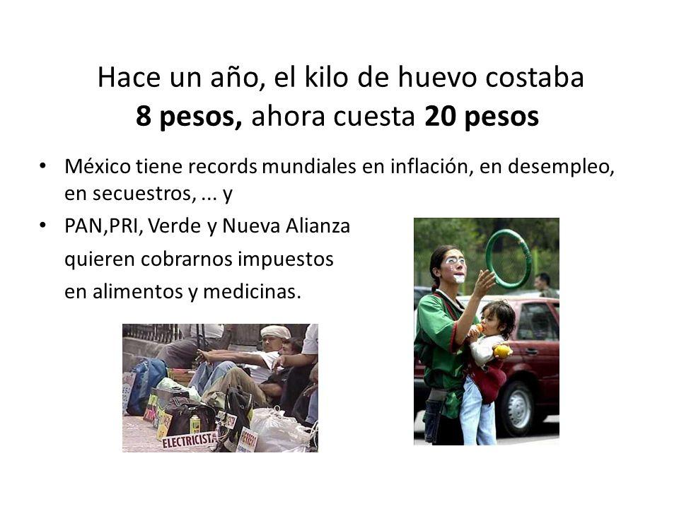 Hace un año, el kilo de huevo costaba 8 pesos, ahora cuesta 20 pesos México tiene records mundiales en inflación, en desempleo, en secuestros,...