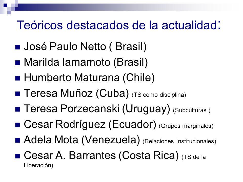 Teóricos destacados de la actualidad : José Paulo Netto ( Brasil) Marilda Iamamoto (Brasil) Humberto Maturana (Chile) Teresa Muñoz (Cuba) (TS como dis