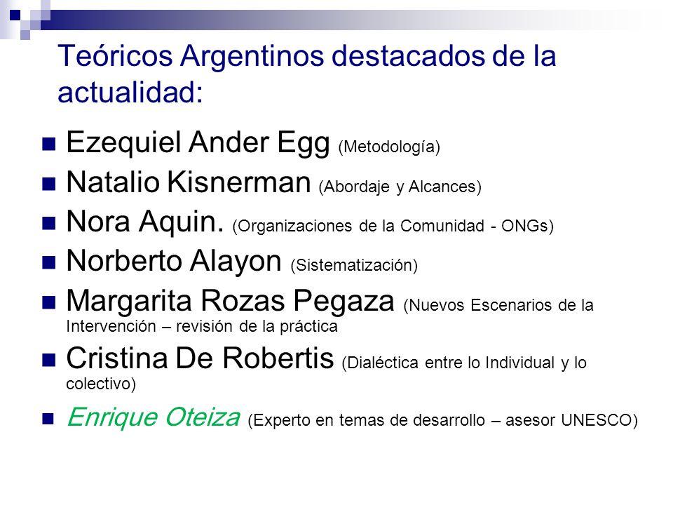 Teóricos Argentinos destacados de la actualidad: Ezequiel Ander Egg (Metodología) Natalio Kisnerman (Abordaje y Alcances) Nora Aquin. (Organizaciones