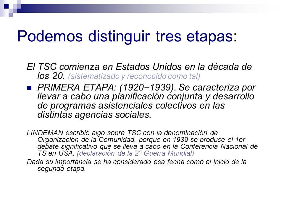 Podemos distinguir tres etapas: El TSC comienza en Estados Unidos en la década de los 20. (sistematizado y reconocido como tal) PRIMERA ETAPA: (192019