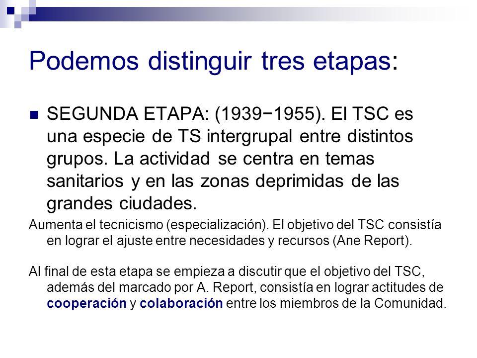 Podemos distinguir tres etapas: SEGUNDA ETAPA: (19391955). El TSC es una especie de TS intergrupal entre distintos grupos. La actividad se centra en t