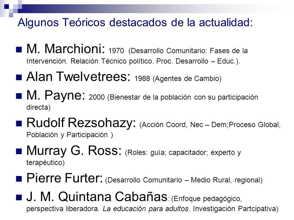 Algunos Teóricos destacados de la actualidad: M. Marchioni: 1970 (Desarrollo Comunitario: Fases de la Intervención. Relación Técnico político. Proc. D