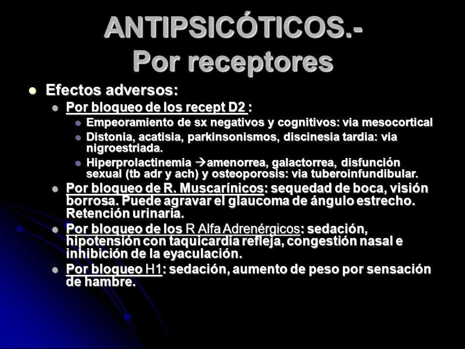 ANTIPSICÓTICOS.- Por receptores Efectos adversos: Efectos adversos: Por bloqueo de los recept D2 : Por bloqueo de los recept D2 : Empeoramiento de sx negativos y cognitivos: via mesocortical Empeoramiento de sx negativos y cognitivos: via mesocortical Distonia, acatisia, parkinsonismos, discinesia tardia: via nigroestriada.
