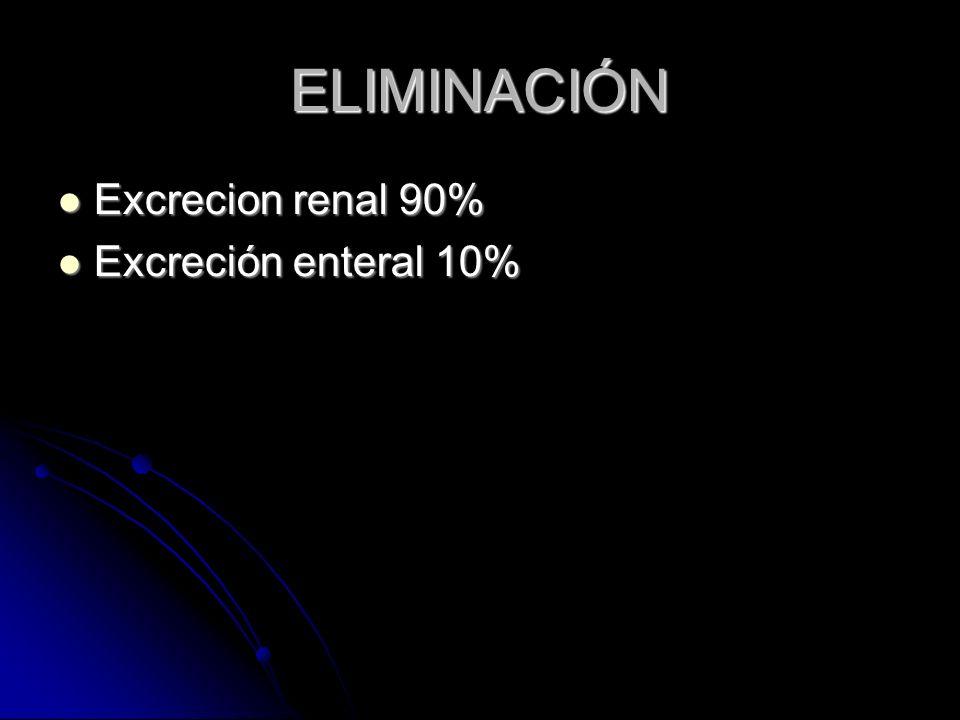 ELIMINACIÓN Excrecion renal 90% Excrecion renal 90% Excreción enteral 10% Excreción enteral 10%
