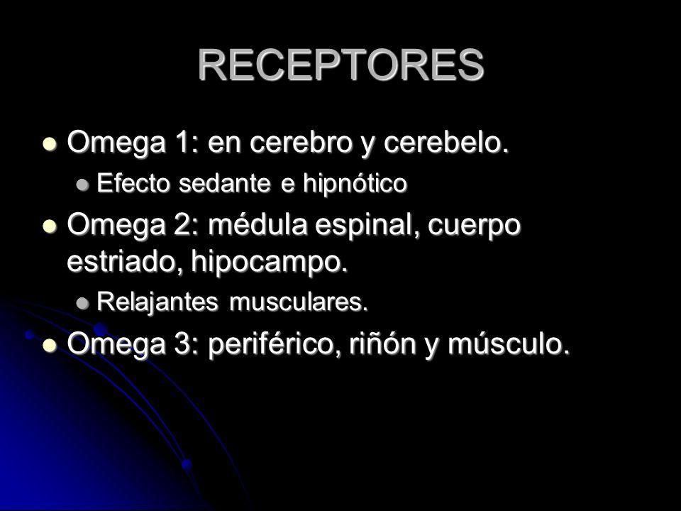 RECEPTORES Omega 1: en cerebro y cerebelo. Omega 1: en cerebro y cerebelo.