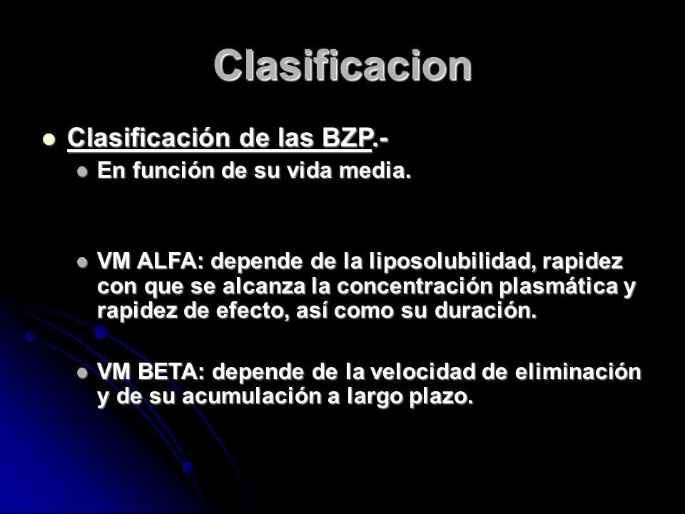 Clasificacion Clasificación de las BZP.- Clasificación de las BZP.- En función de su vida media.