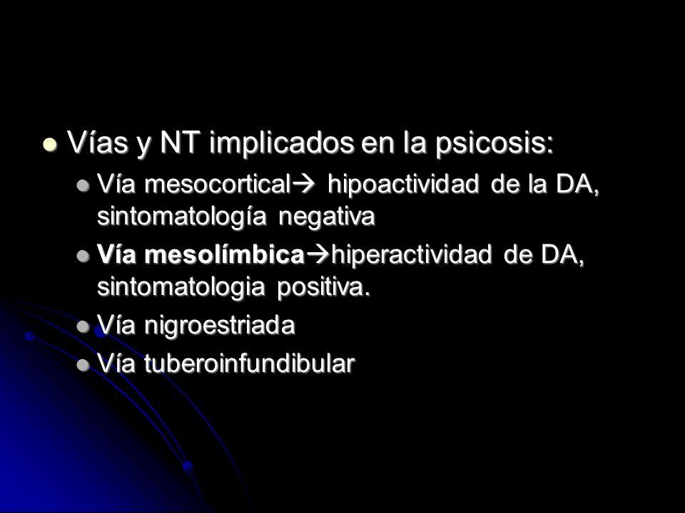 Vías y NT implicados en la psicosis: Vías y NT implicados en la psicosis: Vía mesocortical hipoactividad de la DA, sintomatología negativa Vía mesocortical hipoactividad de la DA, sintomatología negativa Vía mesolímbica hiperactividad de DA, sintomatologia positiva.