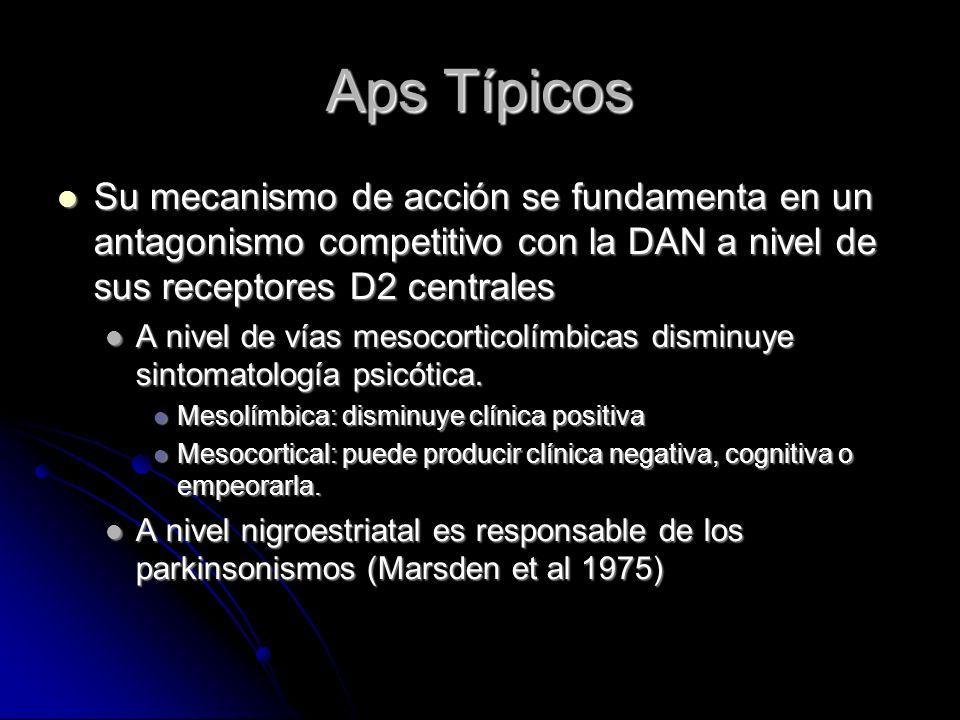 Aps Típicos Su mecanismo de acción se fundamenta en un antagonismo competitivo con la DAN a nivel de sus receptores D2 centrales Su mecanismo de acción se fundamenta en un antagonismo competitivo con la DAN a nivel de sus receptores D2 centrales A nivel de vías mesocorticolímbicas disminuye sintomatología psicótica.
