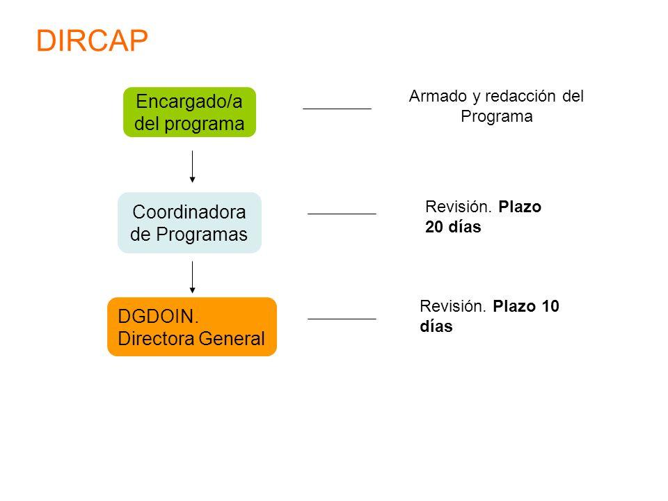 DGDOIN Caratulación del Expte en mesa de entrada Entrega de 5 copias en papel y CD Redacción de la Resolución.