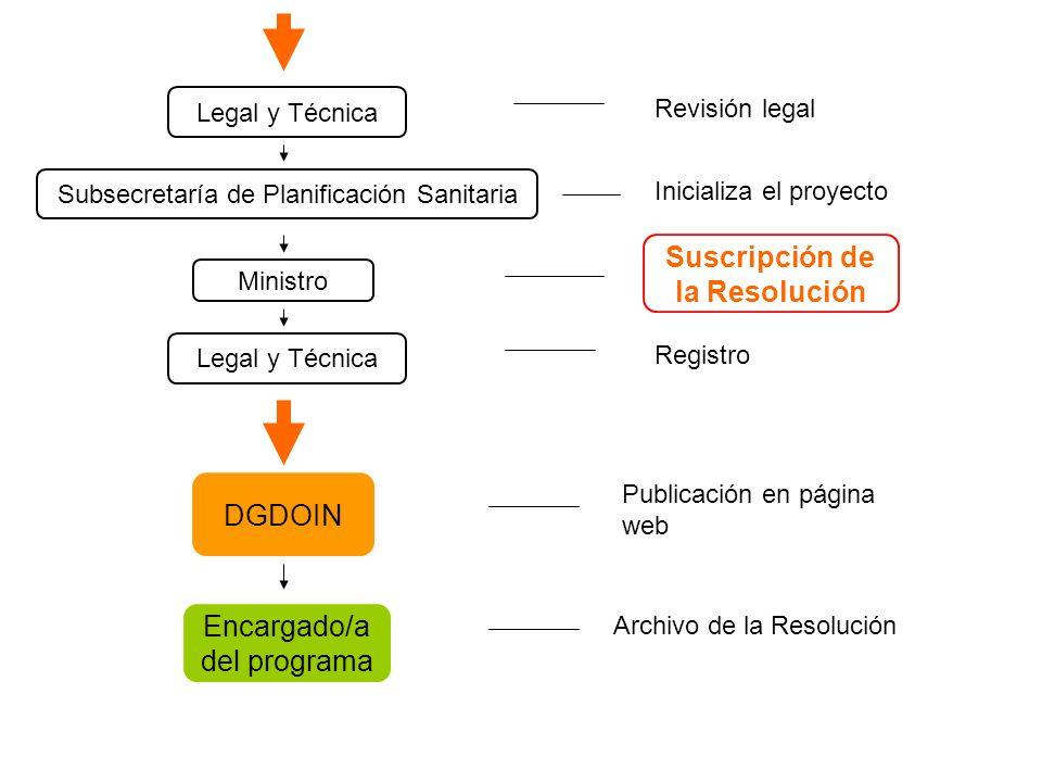 Registro Publicación en página web Archivo de la Resolución Revisión legal Inicializa el proyecto DGDOIN Encargado/a del programa Suscripción de la Resolución Legal y Técnica Subsecretaría de Planificación Sanitaria Ministro Legal y Técnica