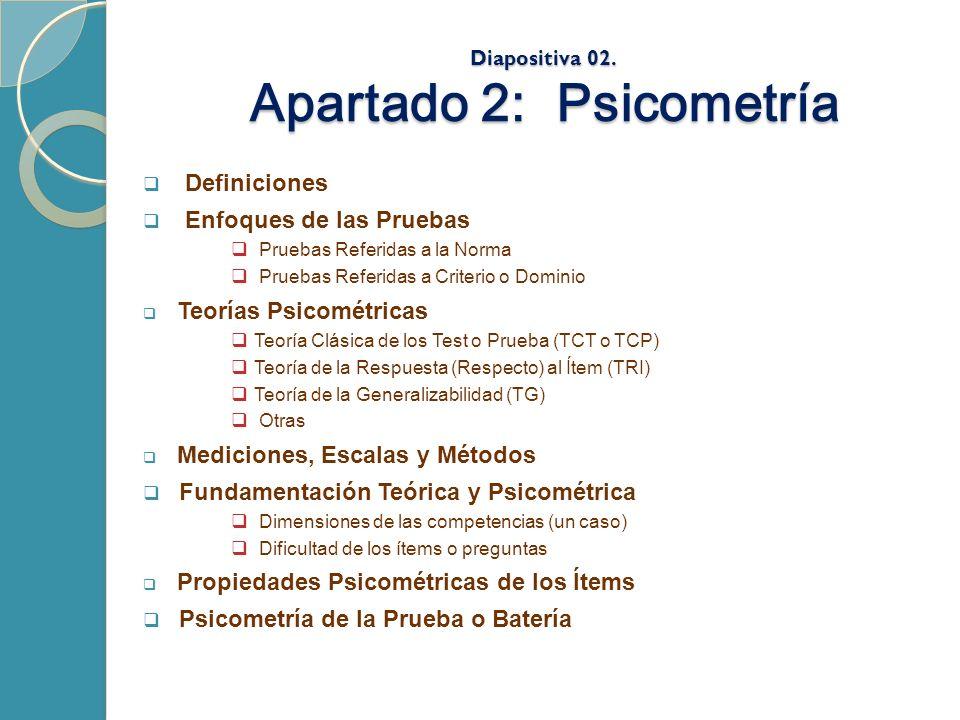 Diapositiva 02. Apartado 2: Psicometría Definiciones Enfoques de las Pruebas Pruebas Referidas a la Norma Pruebas Referidas a Criterio o Dominio Teorí