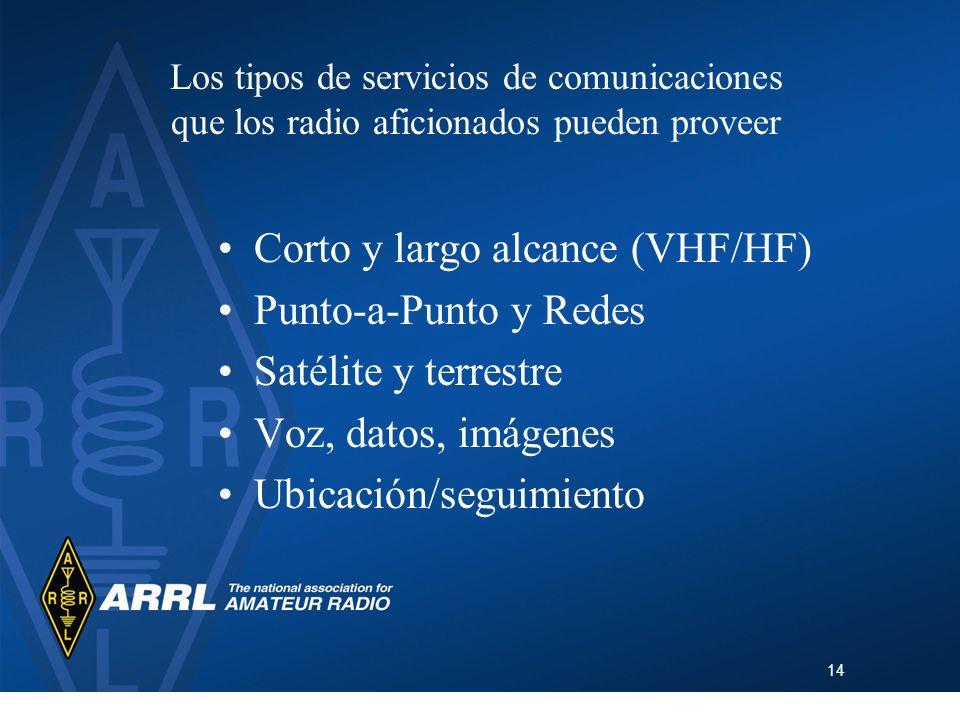 14 Los tipos de servicios de comunicaciones que los radio aficionados pueden proveer Corto y largo alcance (VHF/HF) Punto-a-Punto y Redes Satélite y t