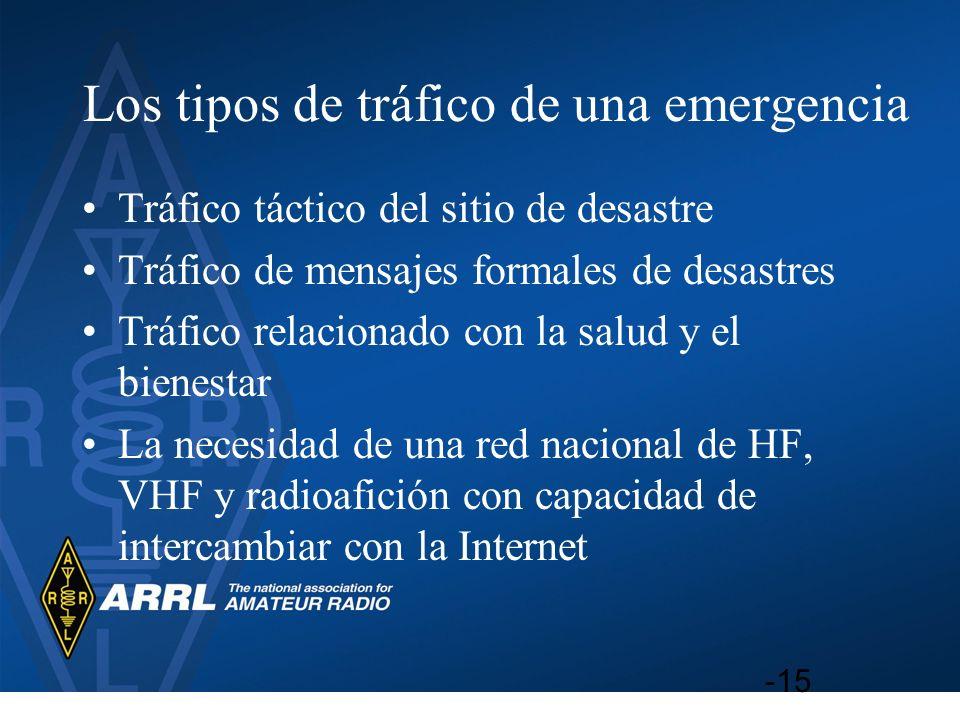 Los tipos de tráfico de una emergencia Tráfico táctico del sitio de desastre Tráfico de mensajes formales de desastres Tráfico relacionado con la salu