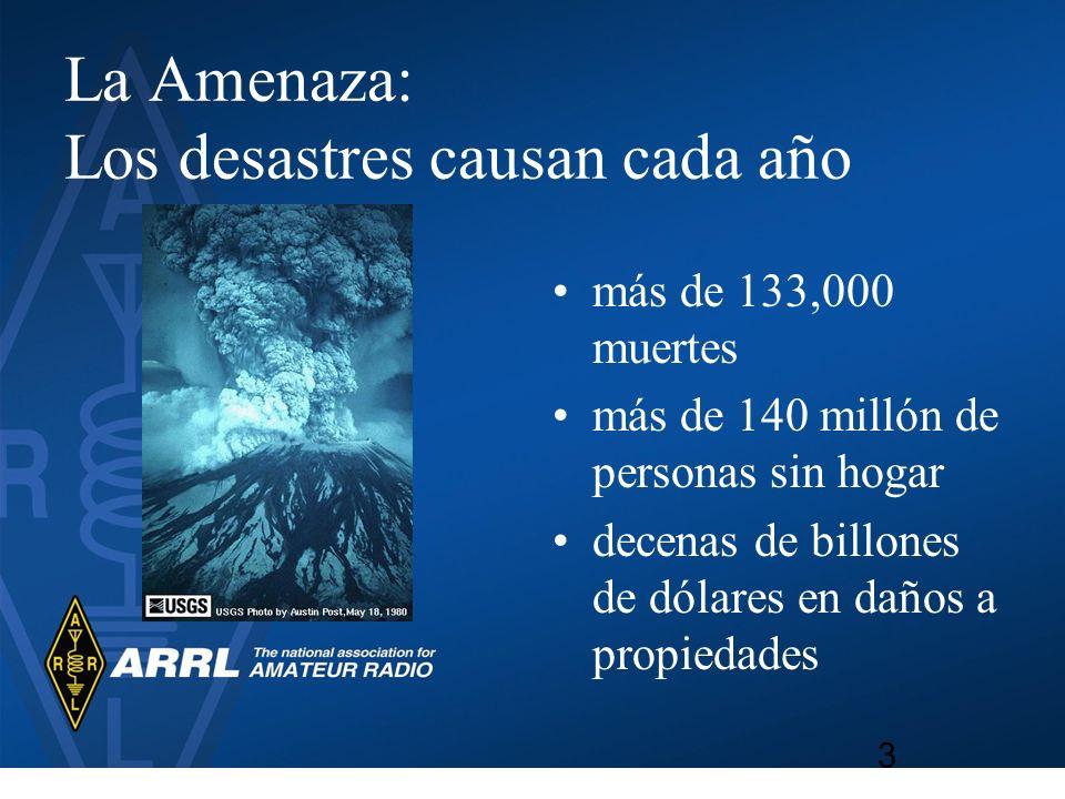 La Amenaza: Los desastres causan cada año más de 133,000 muertes más de 140 millón de personas sin hogar decenas de billones de dólares en daños a pro